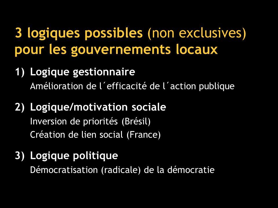 3 logiques possibles (non exclusives) pour les gouvernements locaux 1)Logique gestionnaire Amélioration de l´efficacité de l´action publique 2)Logique/motivation sociale Inversion de priorités (Brésil) Création de lien social (France) 3)Logique politique Démocratisation (radicale) de la démocratie