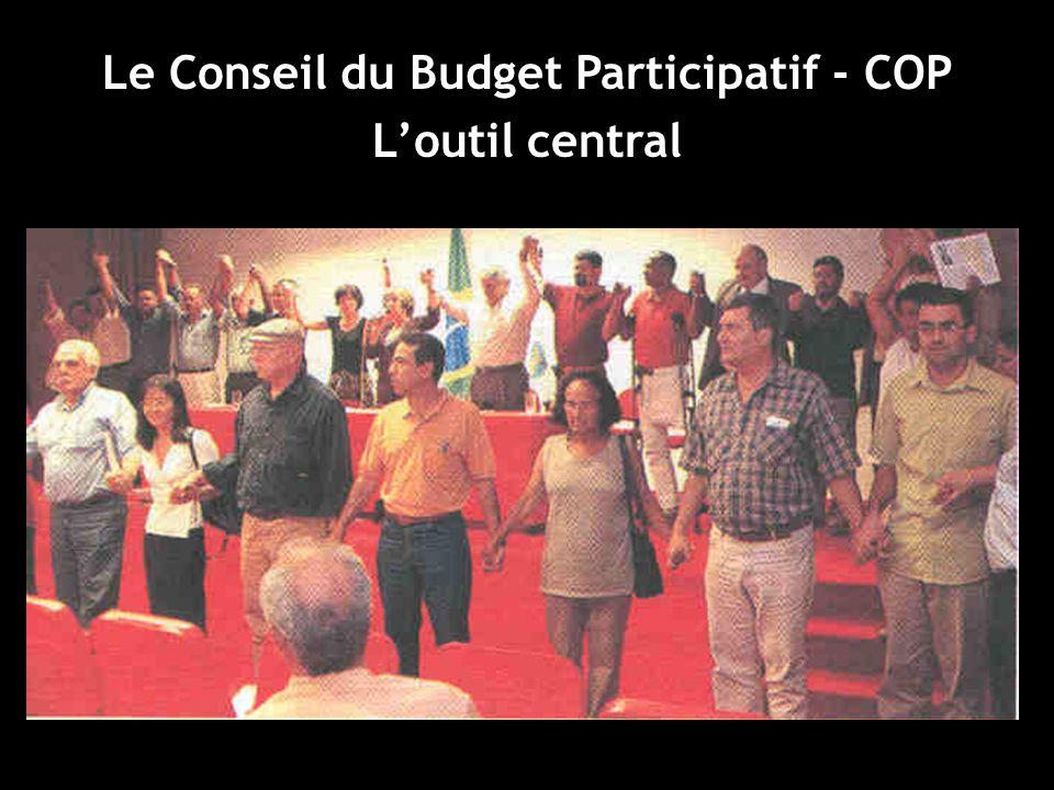 Le Conseil du Budget Participatif - COP Loutil central