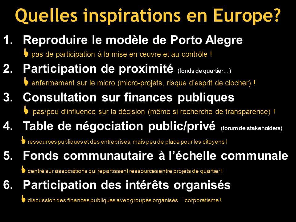 Quelles inspirations en Europe.