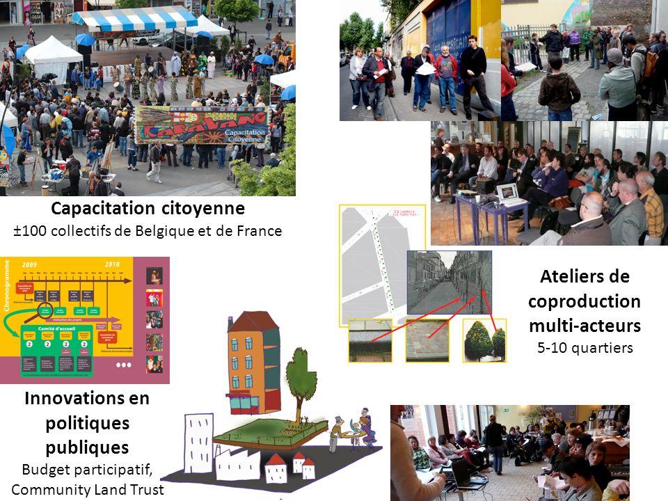 Innovations en politiques publiques Budget participatif, Community Land Trust Capacitation citoyenne ±100 collectifs de Belgique et de France Ateliers de coproduction multi-acteurs 5-10 quartiers