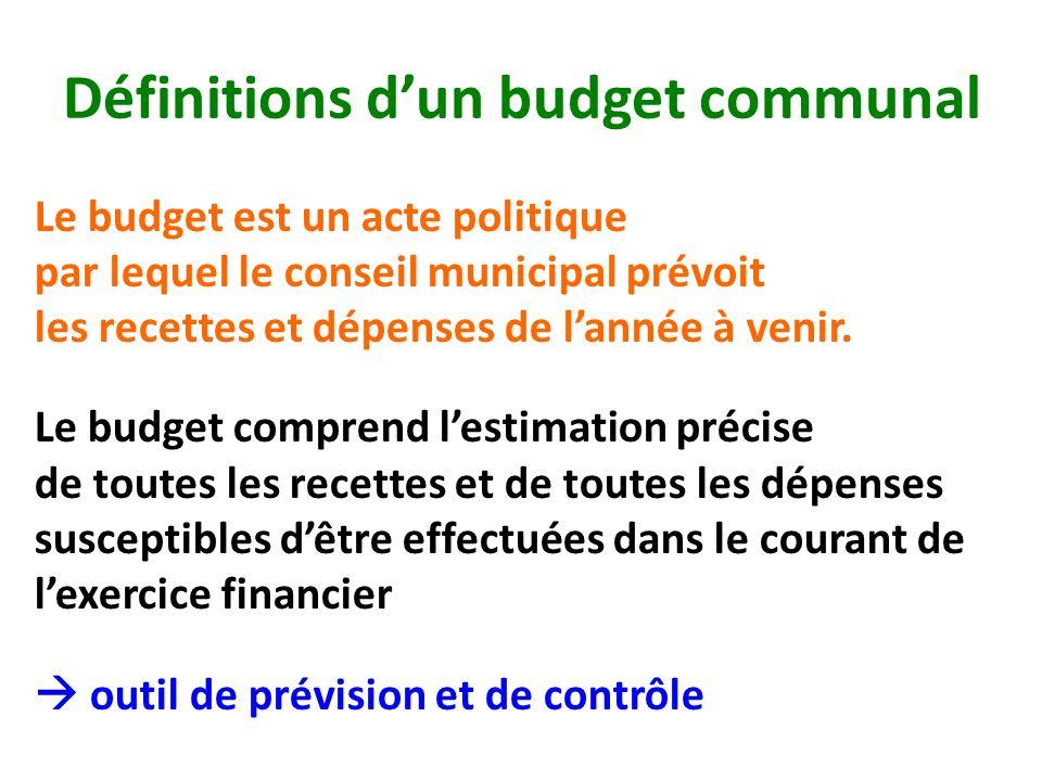 Définitions dun budget communal Le budget est un acte politique par lequel le conseil municipal prévoit les recettes et dépenses de lannée à venir.