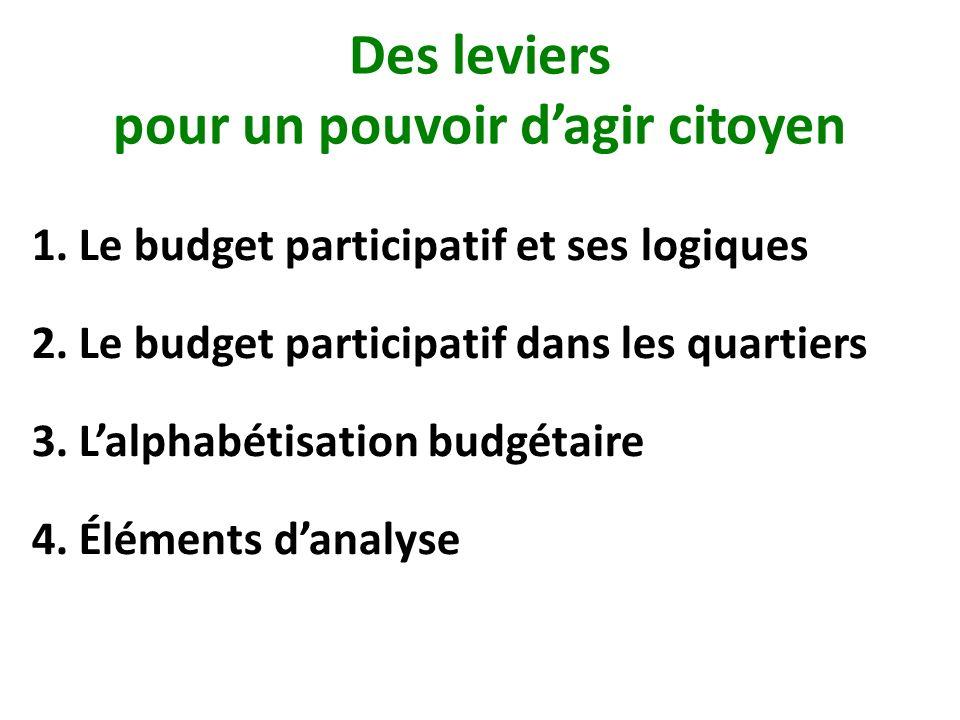 Des leviers pour un pouvoir dagir citoyen 1.Le budget participatif et ses logiques 2.Le budget participatif dans les quartiers 3.Lalphabétisation budgétaire 4.Éléments danalyse