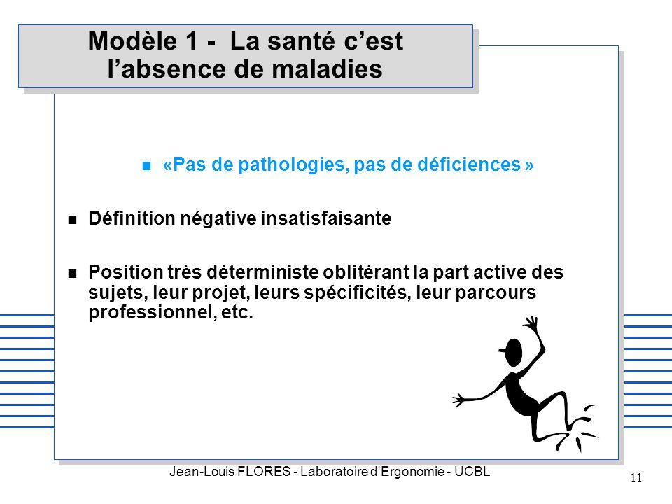 Jean-Louis FLORES - Laboratoire d'Ergonomie - UCBL 11 Modèle 1 - La santé cest labsence de maladies n «Pas de pathologies, pas de déficiences » n Défi