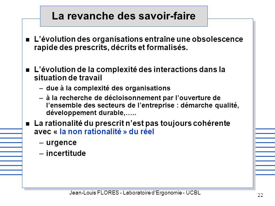 Jean-Louis FLORES - Laboratoire d'Ergonomie - UCBL 22 La revanche des savoir-faire n Lévolution des organisations entraîne une obsolescence rapide des