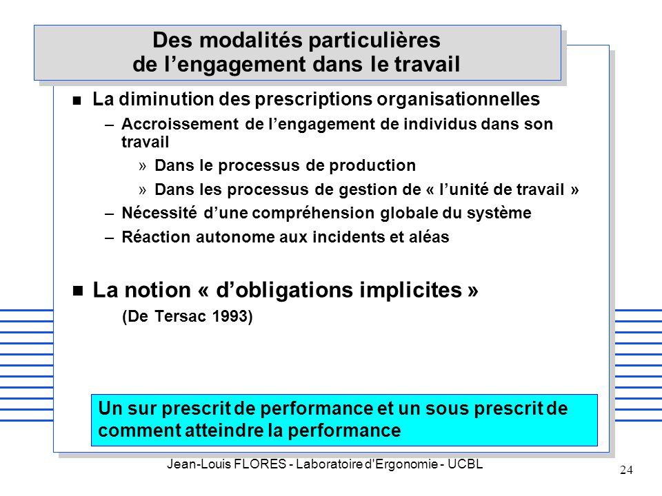 Jean-Louis FLORES - Laboratoire d'Ergonomie - UCBL 24 Des modalités particulières de lengagement dans le travail n La diminution des prescriptions org