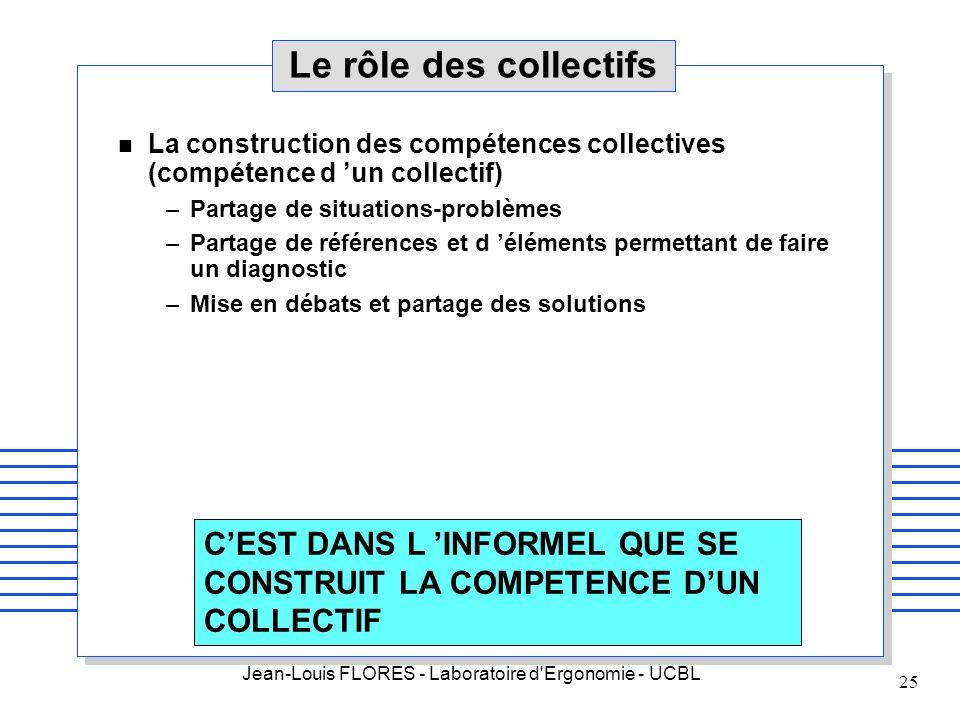 Jean-Louis FLORES - Laboratoire d'Ergonomie - UCBL 25 Le rôle des collectifs n La construction des compétences collectives (compétence d un collectif)