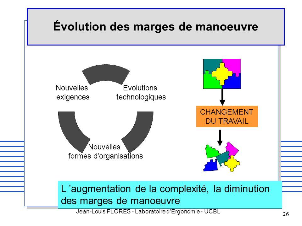 Jean-Louis FLORES - Laboratoire d'Ergonomie - UCBL 26 Evolutions technologiques Nouvelles formes dorganisations Nouvelles exigences Évolution des marg