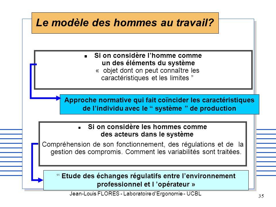Jean-Louis FLORES - Laboratoire d'Ergonomie - UCBL 35 n Si on considère lhomme comme un des éléments du système « objet dont on peut connaître les car