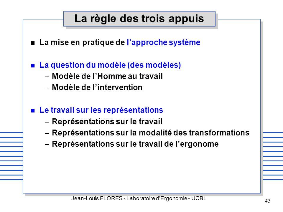 Jean-Louis FLORES - Laboratoire d'Ergonomie - UCBL 43 La règle des trois appuis n La mise en pratique de lapproche système n La question du modèle (de