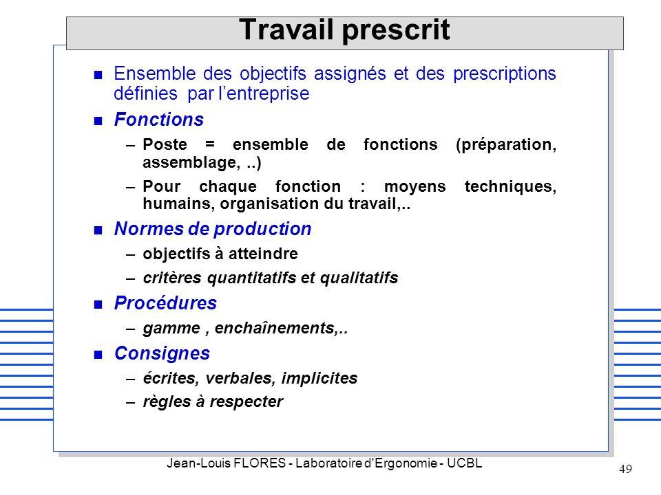 Jean-Louis FLORES - Laboratoire d'Ergonomie - UCBL 49 Travail prescrit n Ensemble des objectifs assignés et des prescriptions définies par lentreprise