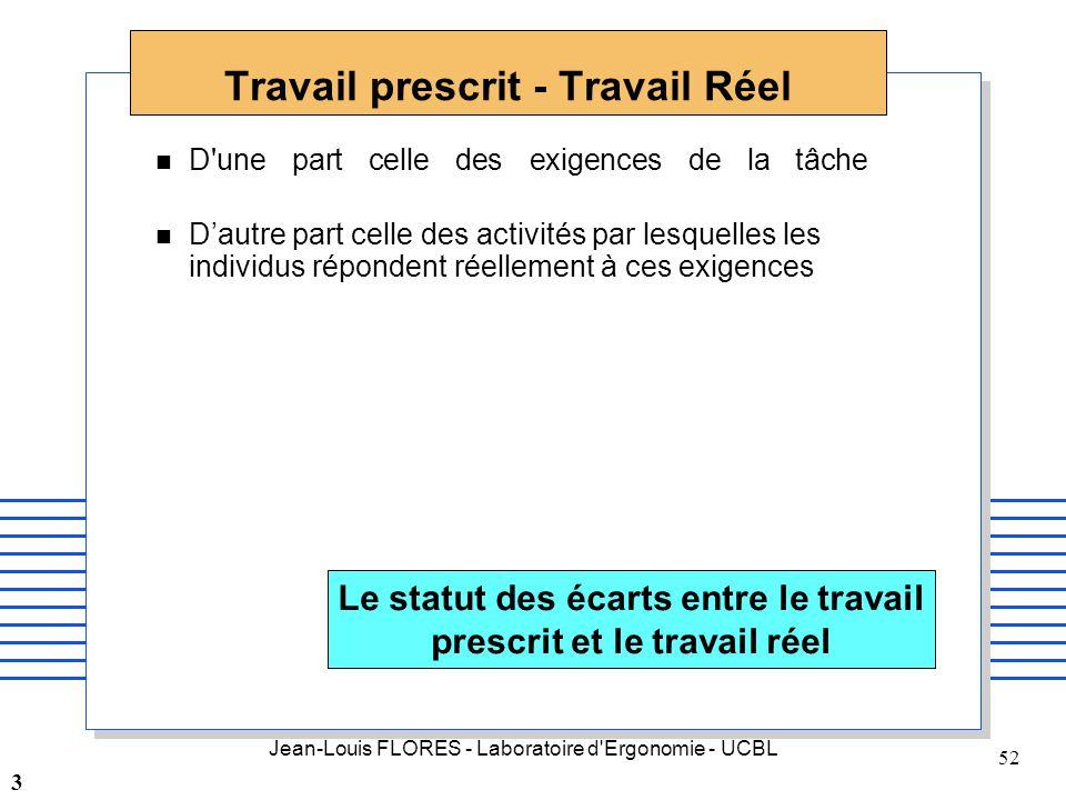 Jean-Louis FLORES - Laboratoire d'Ergonomie - UCBL 52 Travail prescrit - Travail Réel n D'une part celle des exigences de la tâche n Dautre part celle