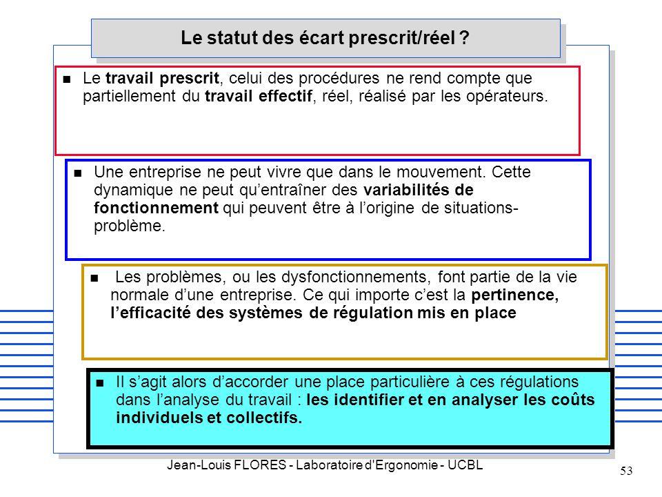 Jean-Louis FLORES - Laboratoire d'Ergonomie - UCBL 53 Le statut des écart prescrit/réel ? n Le travail prescrit, celui des procédures ne rend compte q