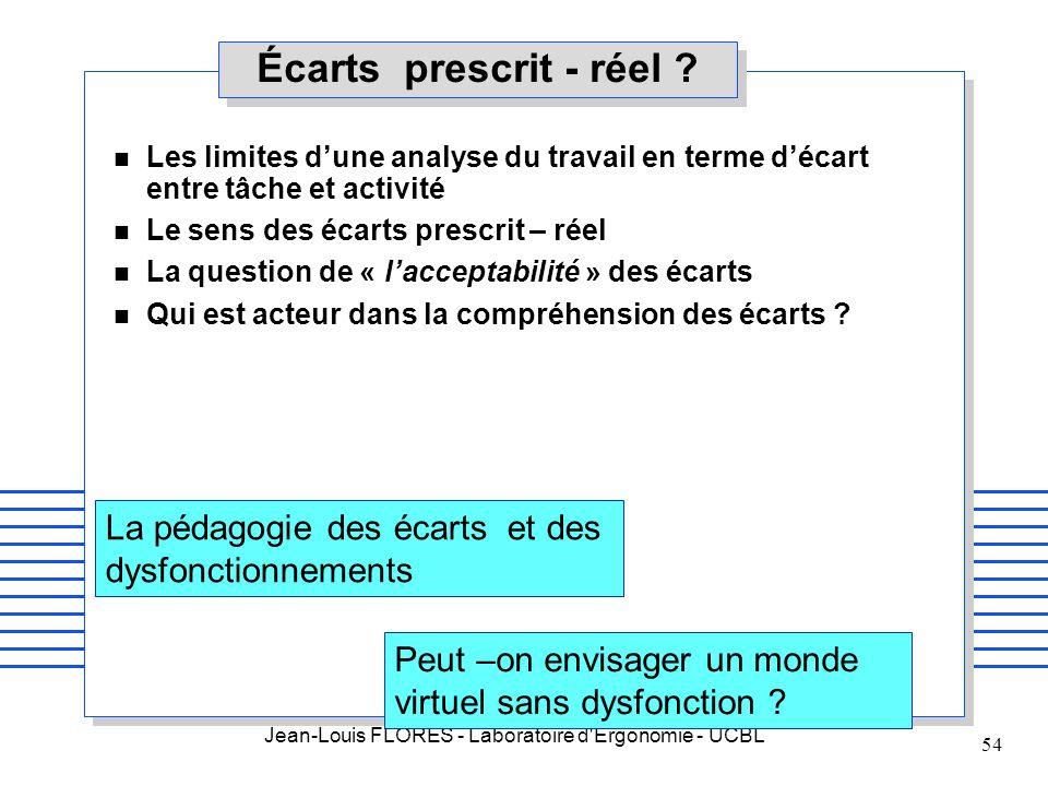 Jean-Louis FLORES - Laboratoire d'Ergonomie - UCBL 54 Écarts prescrit - réel ? n Les limites dune analyse du travail en terme décart entre tâche et ac