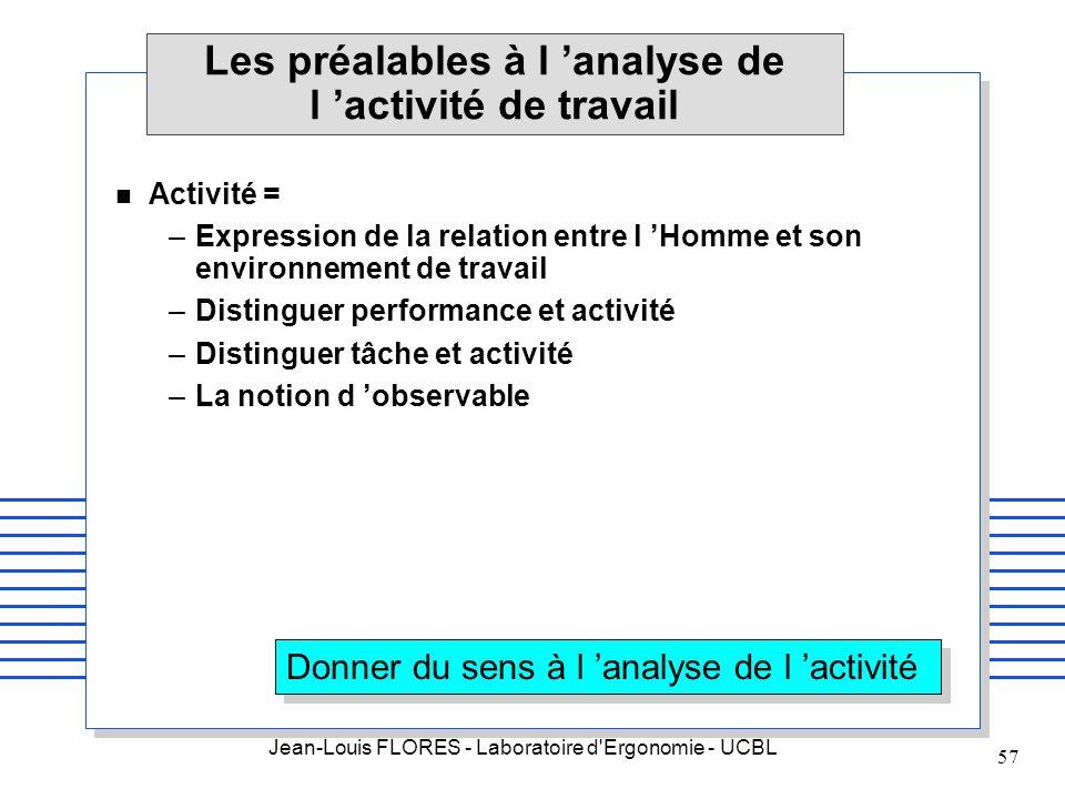 Jean-Louis FLORES - Laboratoire d'Ergonomie - UCBL 57 Les préalables à l analyse de l activité de travail n Activité = –Expression de la relation entr