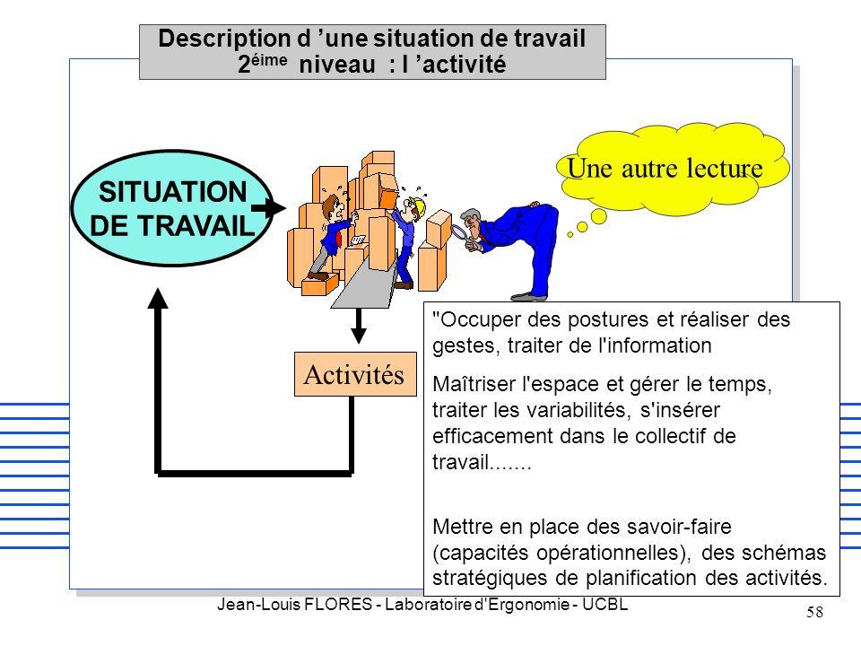 Jean-Louis FLORES - Laboratoire d'Ergonomie - UCBL 58 Description d une situation de travail 2 éime niveau : l activité SITUATION DE TRAVAIL Activités