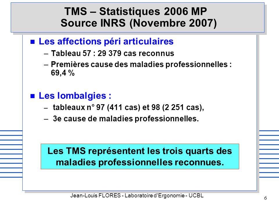 Jean-Louis FLORES - Laboratoire d'Ergonomie - UCBL 6 TMS – Statistiques 2006 MP Source INRS (Novembre 2007) n Les affections péri articulaires –Tablea