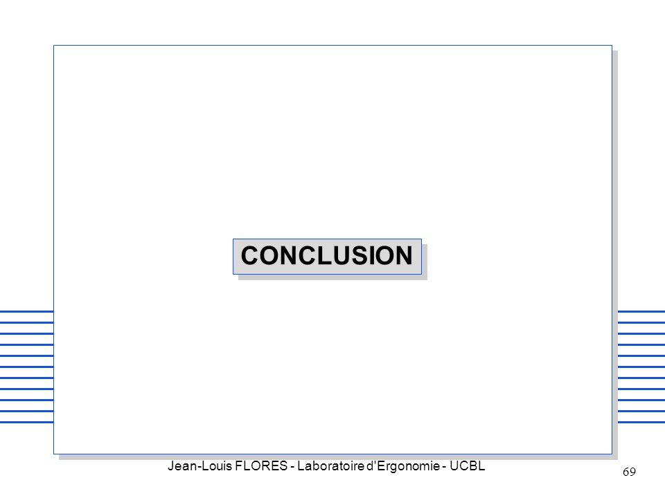 Jean-Louis FLORES - Laboratoire d'Ergonomie - UCBL 69 CONCLUSION