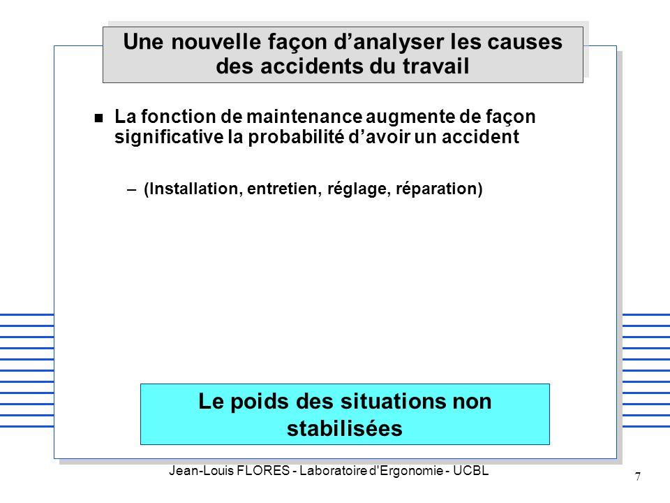 Jean-Louis FLORES - Laboratoire d'Ergonomie - UCBL 7 Une nouvelle façon danalyser les causes des accidents du travail n La fonction de maintenance aug