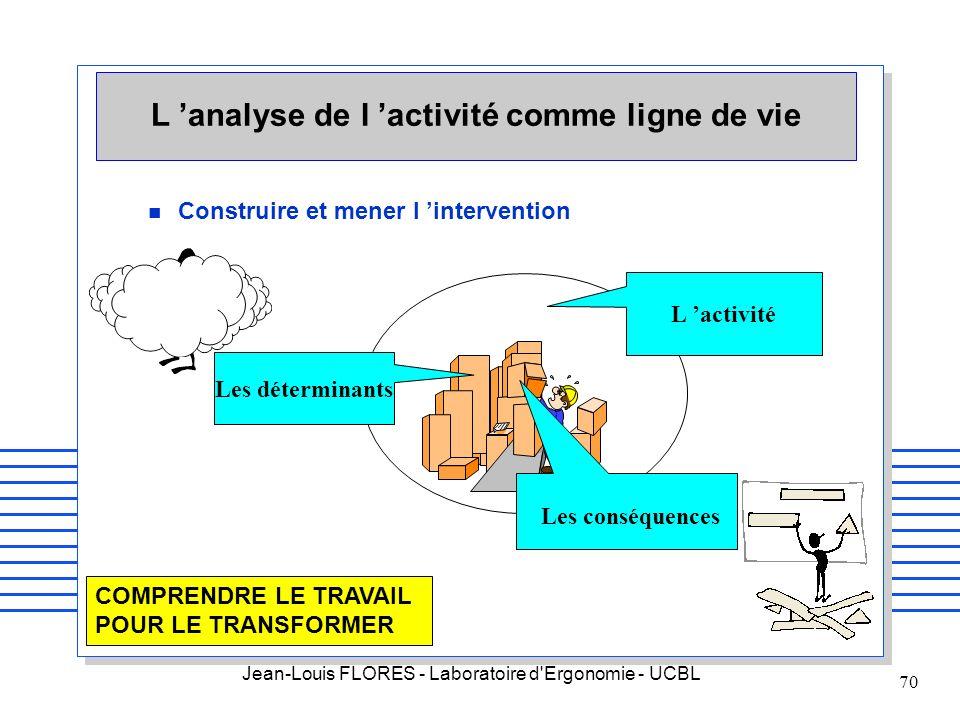 Jean-Louis FLORES - Laboratoire d'Ergonomie - UCBL 70 L analyse de l activité comme ligne de vie n Construire et mener l intervention COMPRENDRE LE TR