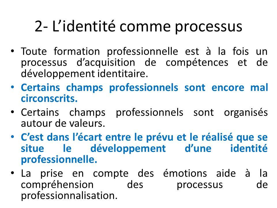 2- Lidentité comme processus Toute formation professionnelle est à la fois un processus dacquisition de compétences et de développement identitaire. C