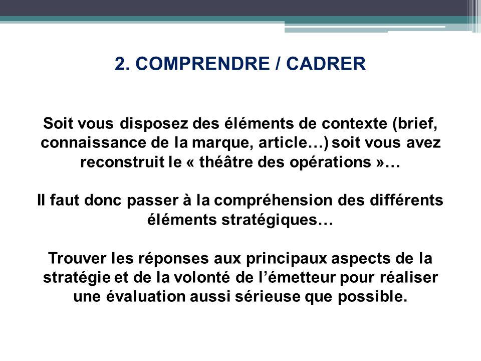 2. COMPRENDRE / CADRER Soit vous disposez des éléments de contexte (brief, connaissance de la marque, article…) soit vous avez reconstruit le « théâtr