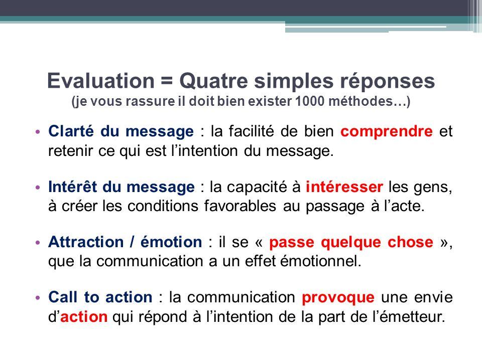 Evaluation = Quatre simples réponses (je vous rassure il doit bien exister 1000 méthodes…) Clarté du message : la facilité de bien comprendre et retenir ce qui est lintention du message.