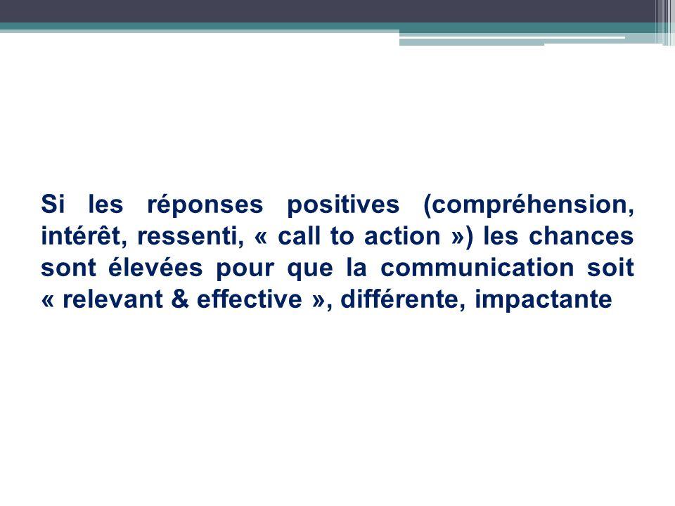 Si les réponses positives (compréhension, intérêt, ressenti, « call to action ») les chances sont élevées pour que la communication soit « relevant & effective », différente, impactante