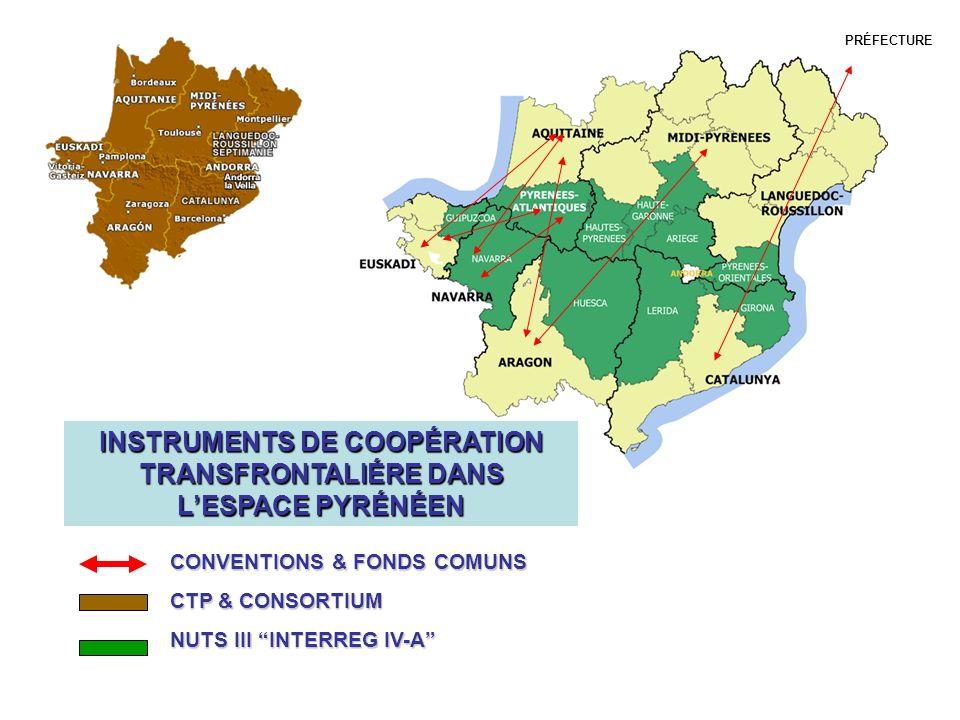 PRÉFECTURE INSTRUMENTS DE COOPÉRATION TRANSFRONTALIÉRE DANS LESPACE PYRÉNÉEN CONVENTIONS & FONDS COMUNS CTP & CONSORTIUM NUTS III INTERREG IV-A
