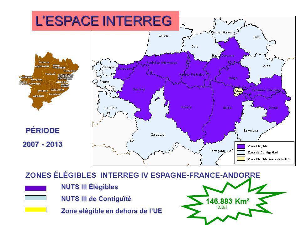 NUTS III Élégibles NUTS III de Contiguïté Zone elégible en dehors de lUE ZONES ÉLÉGIBLES INTERREG IV ESPAGNE-FRANCE-ANDORRE PÉRIODE 2007 - 2013 LESPACE INTERREG 146.883 Km² total
