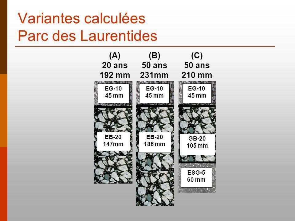 Variantes calculées Parc des Laurentides (A) 20 ans 192 mm (B) 50 ans 231mm (C) 50 ans 210 mm GB-20 105 mm EG-10 45 mm EB-20 186 mm EB-20 147mm EG-10 45 mm EG-10 45 mm ESG-5 60 mm