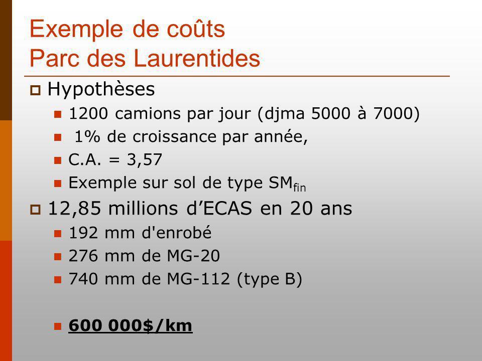 Exemple de coûts Parc des Laurentides Hypothèses 1200 camions par jour (djma 5000 à 7000) 1% de croissance par année, C.A. = 3,57 Exemple sur sol de t