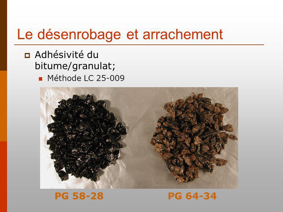 Le désenrobage et arrachement Adhésivité du bitume/granulat; Méthode LC 25-009 PG 58-28 PG 64-34