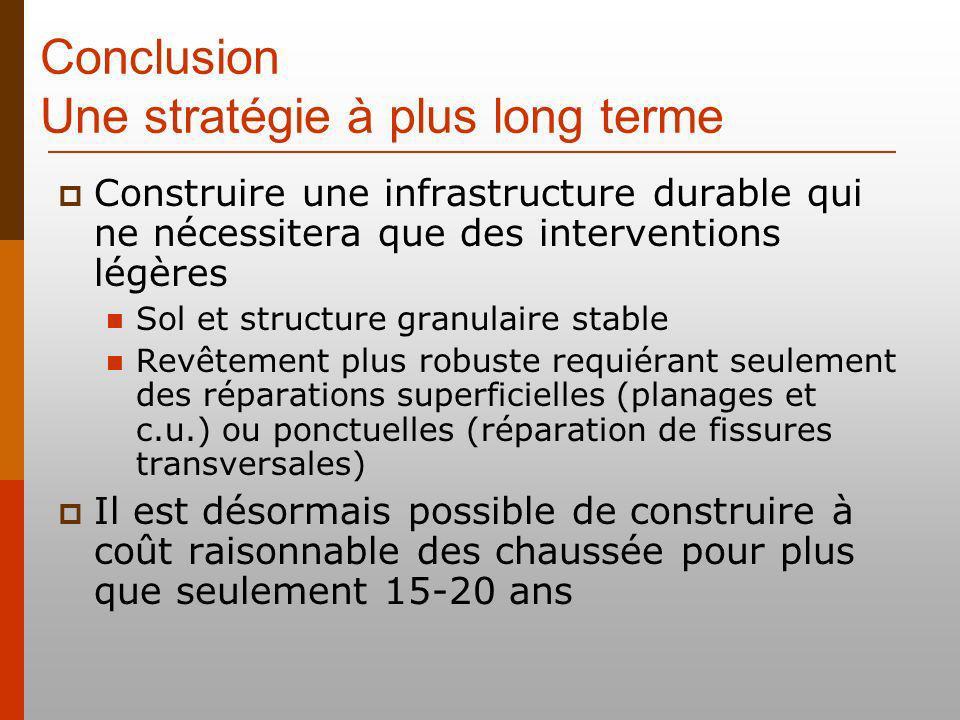 Conclusion Une stratégie à plus long terme Construire une infrastructure durable qui ne nécessitera que des interventions légères Sol et structure gra