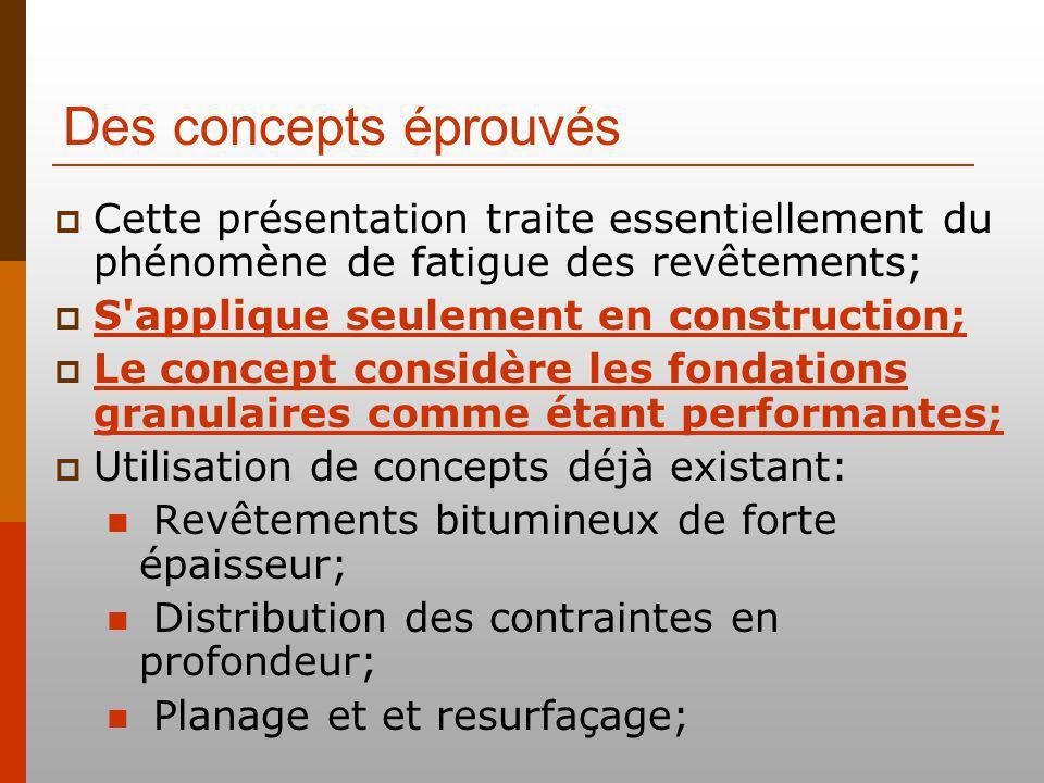 Des concepts éprouvés Cette présentation traite essentiellement du phénomène de fatigue des revêtements; S'applique seulement en construction; Le conc
