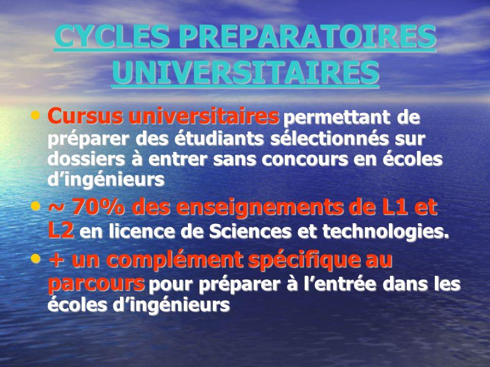CYCLES PREPARATOIRES UNIVERSITAIRES Cursus universitaires permettant de préparer des étudiants sélectionnés sur dossiers à entrer sans concours en éco