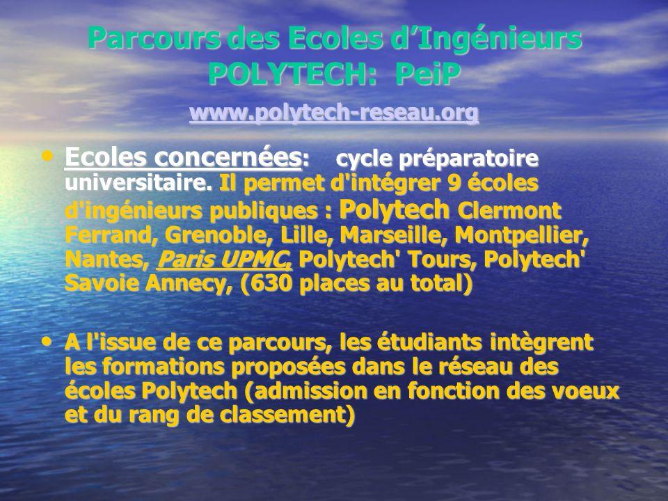 Parcours des Ecoles dIngénieurs POLYTECH: PeiP www.polytech-reseau.org www.polytech-reseau.org Ecoles concernées : cycle préparatoire universitaire. I