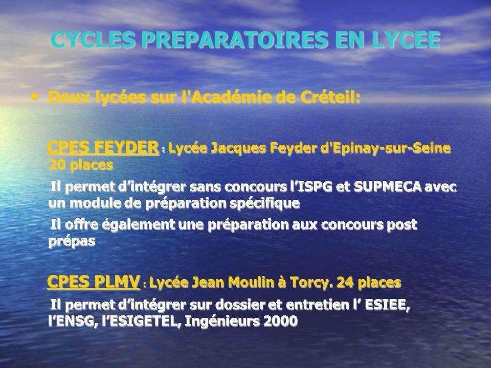 CYCLES PREPARATOIRES EN LYCEE Deux lycées sur l'Académie de Créteil: Deux lycées sur l'Académie de Créteil: CPES FEYDER : Lycée Jacques Feyder d'Epina