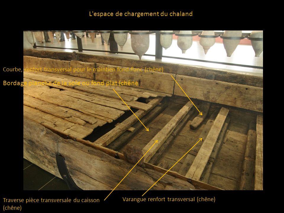 L'espace de chargement du chaland Courbe, renfort transversal pour le maintien fond-flanc (chêne) Traverse pièce transversale du caisson (chêne) Varan