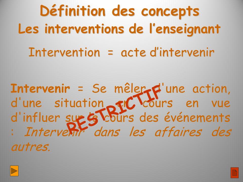 Intervention = acte dintervenir Intervenir = Se mêler d'une action, d'une situation en cours en vue d'influer sur le cours des événements : Intervenir