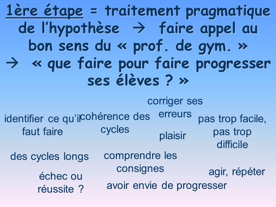 1ère étape = traitement pragmatique de lhypothèse faire appel au bon sens du « prof. de gym. » « que faire pour faire progresser ses élèves ? » « que