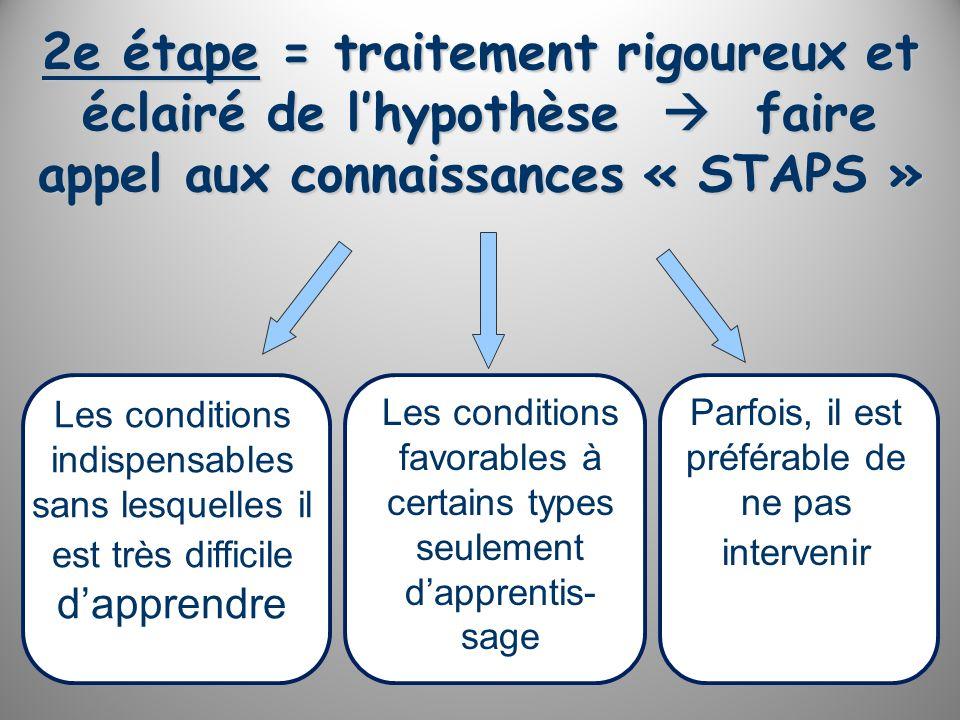2e étape = traitement rigoureux et éclairé de lhypothèse faire appel aux connaissances « STAPS » Les conditions indispensables sans lesquelles il est très difficile dapprendre Les conditions favorables à certains types seulement dapprentis- sage Parfois, il est préférable de ne pas intervenir