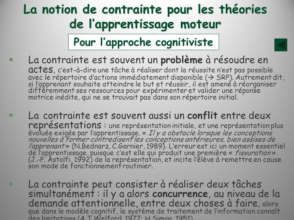 La notion de contrainte pour les théories de lapprentissage moteur §La contrainte est souvent un problème à résoudre en actes, cest-à-dire une tâche à