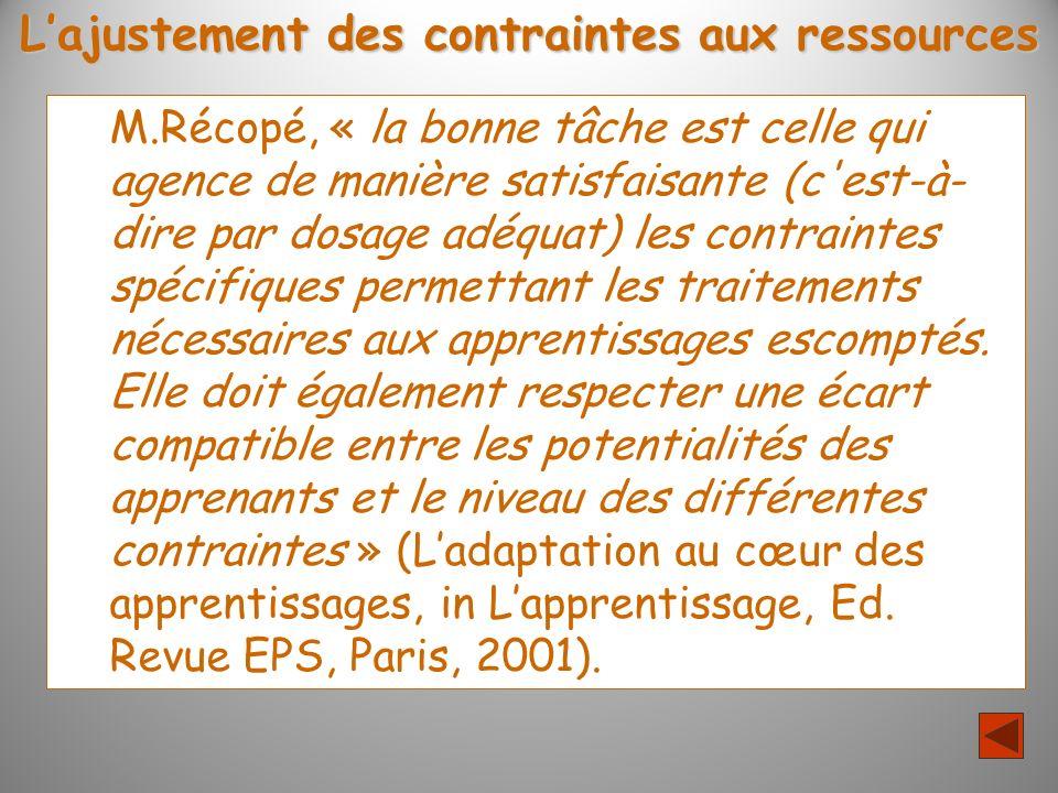M.Récopé, « la bonne tâche est celle qui agence de manière satisfaisante (c'est-à- dire par dosage adéquat) les contraintes spécifiques permettant les