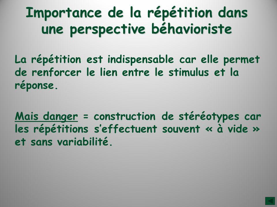 Importance de la répétition dans une perspective béhavioriste La répétition est indispensable car elle permet de renforcer le lien entre le stimulus e