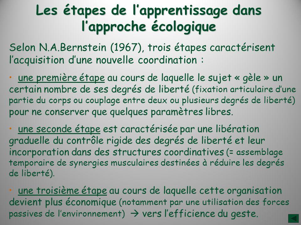 Les étapes de lapprentissage dans lapproche écologique Selon N.A.Bernstein (1967), trois étapes caractérisent lacquisition dune nouvelle coordination