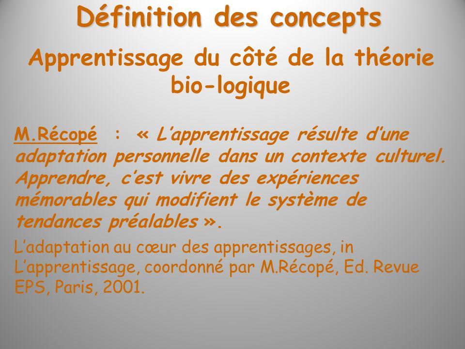Définition des concepts Apprentissage du côté de la théorie bio-logique M.Récopé : « Lapprentissage résulte dune adaptation personnelle dans un contexte culturel.