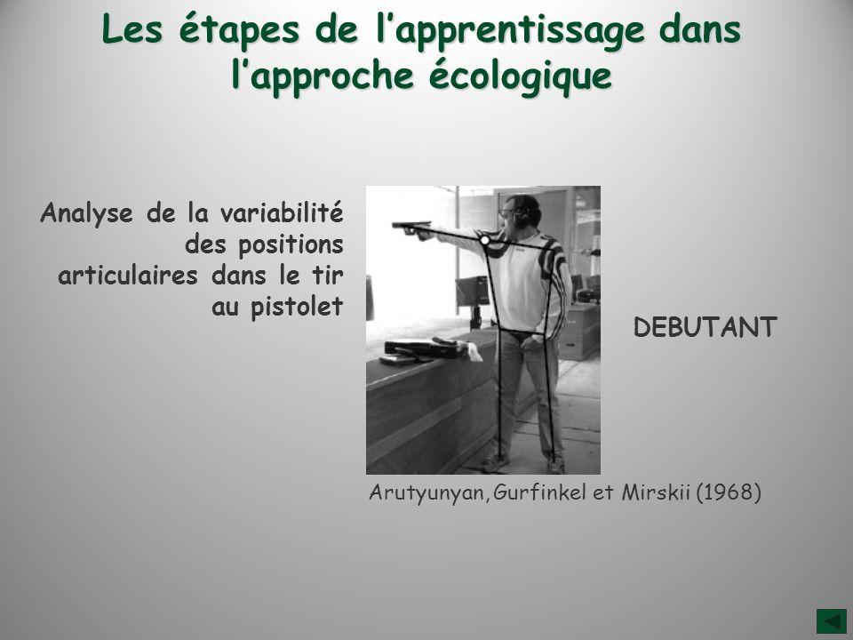 Les étapes de lapprentissage dans lapproche écologique Analyse de la variabilité des positions articulaires dans le tir au pistolet Arutyunyan, Gurfinkel et Mirskii (1968) DEBUTANT