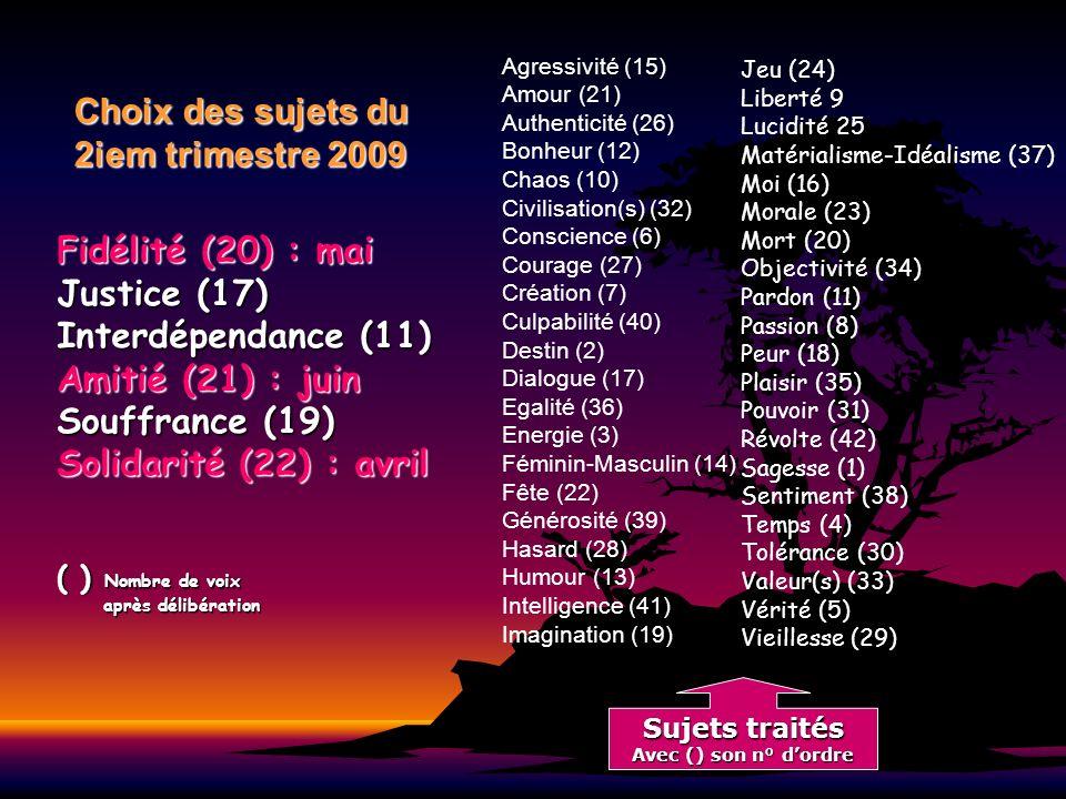 Choix des sujets du 2iem trimestre 2009 Agressivité (15) Amour (21) Authenticité (26) Bonheur (12) Chaos (10) Civilisation(s) (32) Conscience (6) Courage (27) Création (7) Culpabilité (40) Destin (2) Dialogue (17) Egalité (36) Energie (3) Féminin-Masculin (14) Fête (22) Générosité (39) Hasard (28) Humour (13) Intelligence (41) Imagination (19) Jeu (24) Liberté 9 Lucidité 25 Matérialisme-Idéalisme (37) Moi (16) Morale (23) Mort (20) Objectivité (34) Pardon (11) Passion (8) Peur (18) Plaisir (35) Pouvoir (31) Révolte (42) Sagesse (1) Sentiment (38) Temps (4) Tolérance (30) Valeur(s) (33) Vérité (5) Vieillesse (29) Fidélité (20) : mai Justice (17) Interdépendance (11) Amitié (21) : juin Souffrance (19) Solidarité (22) : avril ( ) Nombre de voix après délibération après délibération Sujets traités Avec () son n° dordre