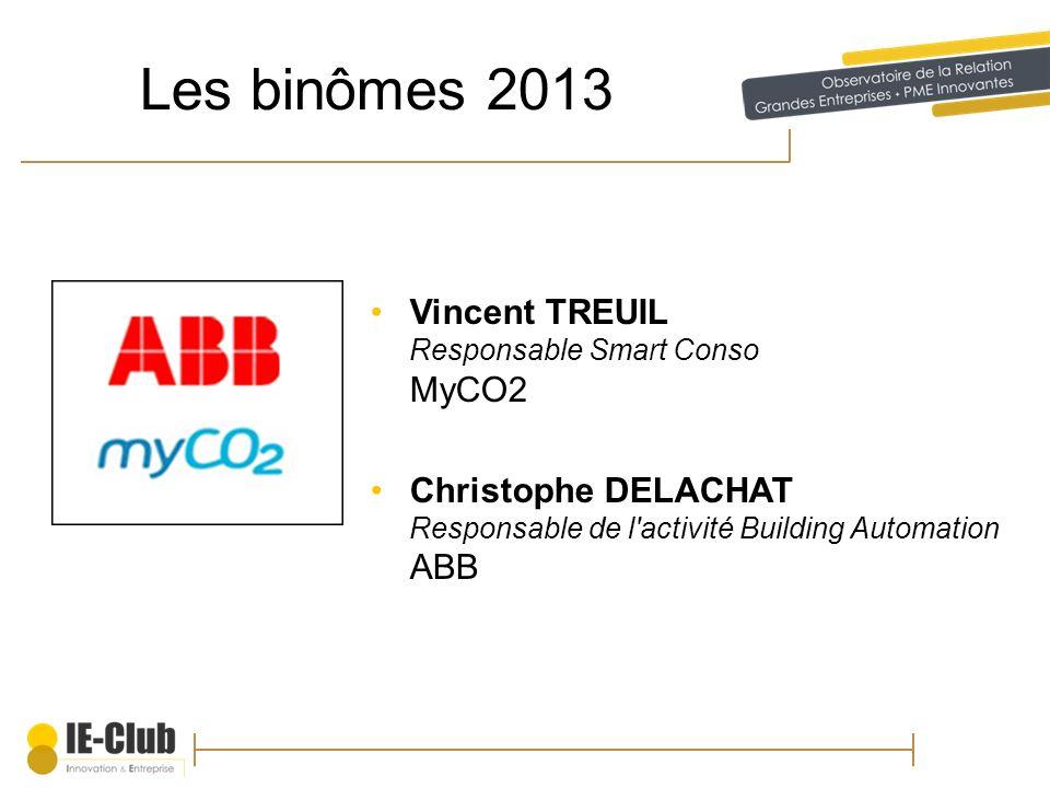 Les binômes 2013 Vincent TREUIL Responsable Smart Conso MyCO2 Christophe DELACHAT Responsable de l'activité Building Automation ABB