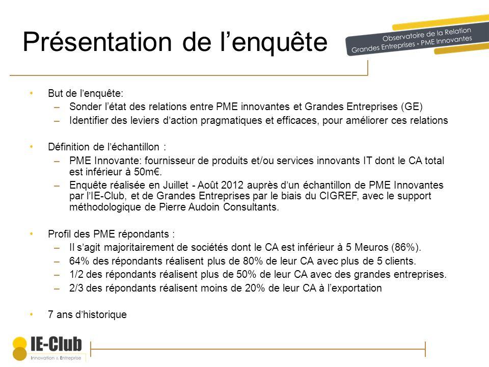 Les binômes 2013 Patrick SOUHAIT Président Muses Pascal TRIOLE Directeur Industrie, Achat & Dvp durable Chronopost